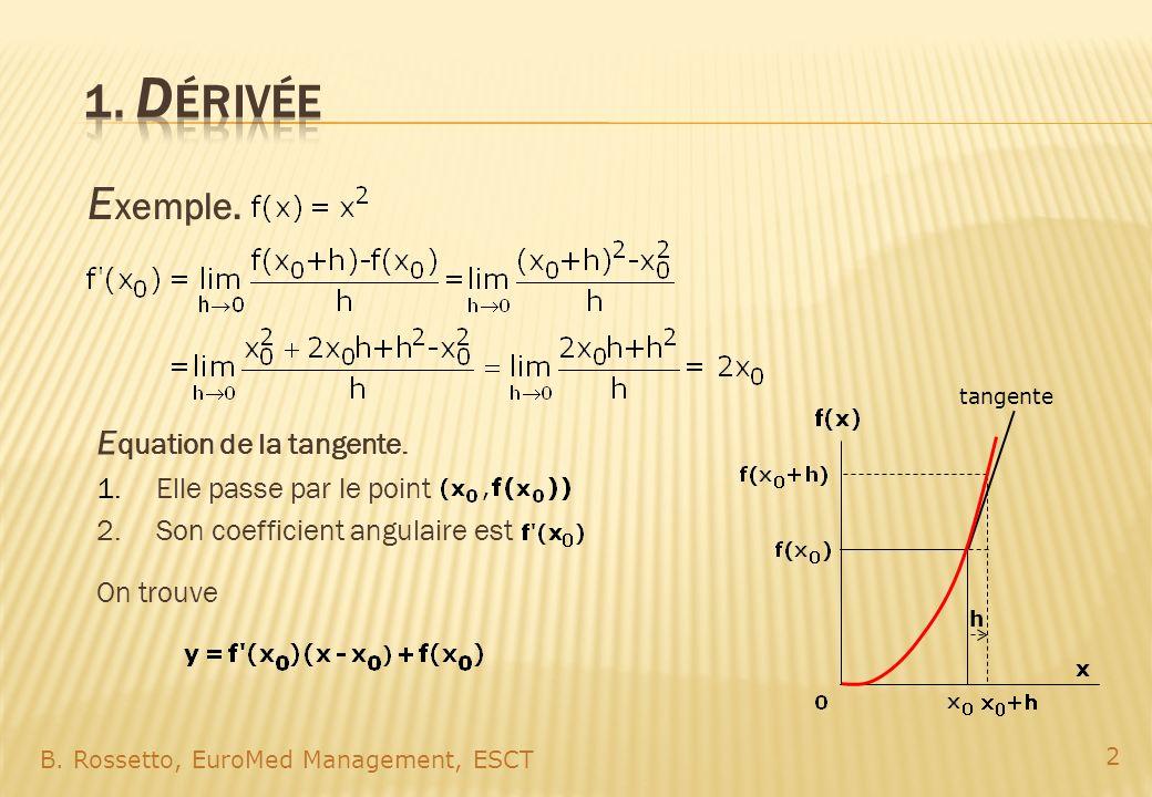 1. DéRIVée Exemple. Equation de la tangente. Elle passe par le point