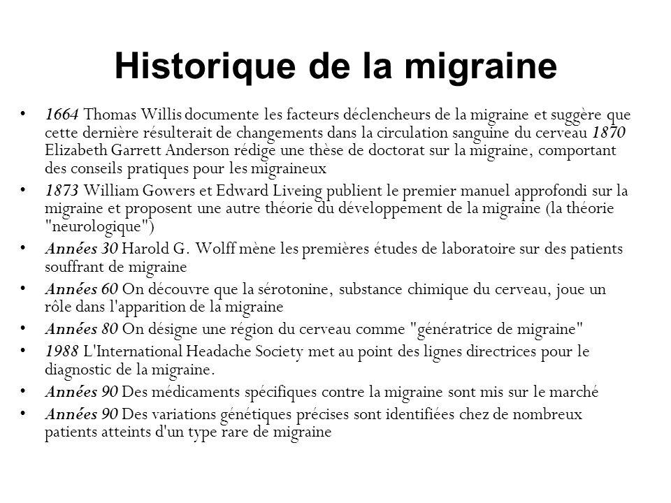 Historique de la migraine