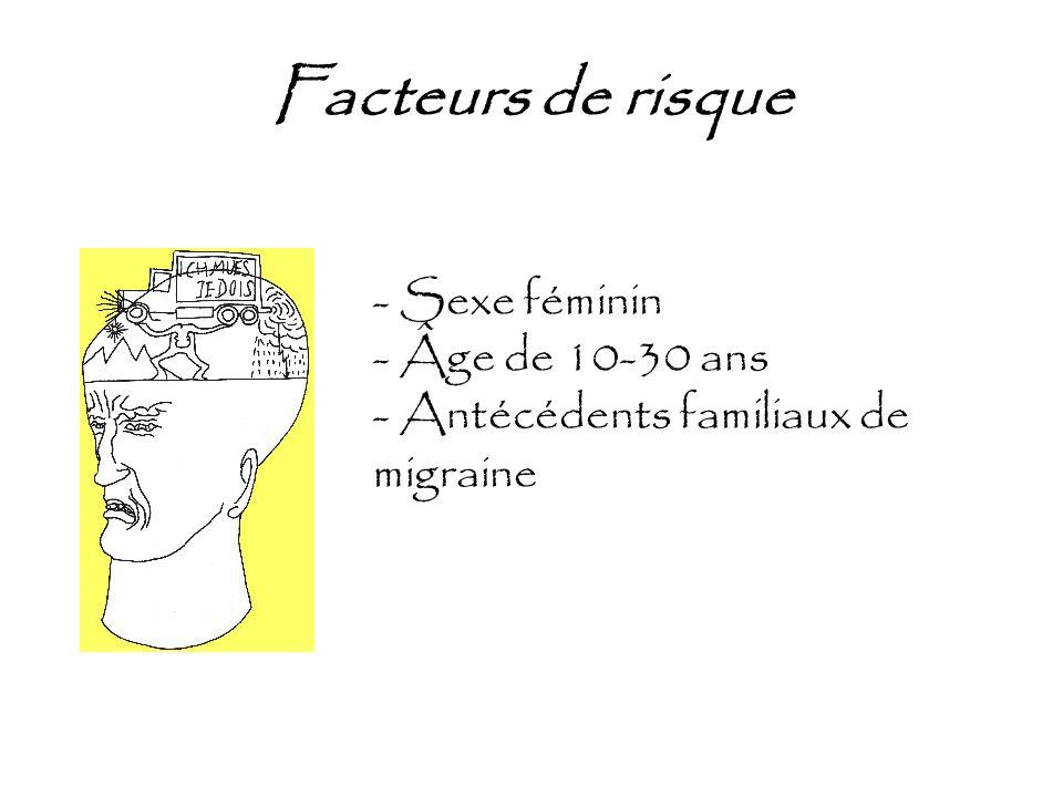 Facteurs de risque - Sexe féminin - Âge de 10-30 ans - Antécédents familiaux de migraine