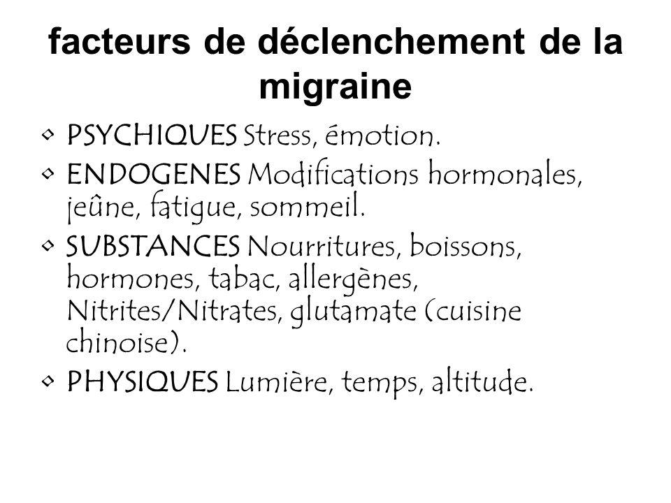 facteurs de déclenchement de la migraine