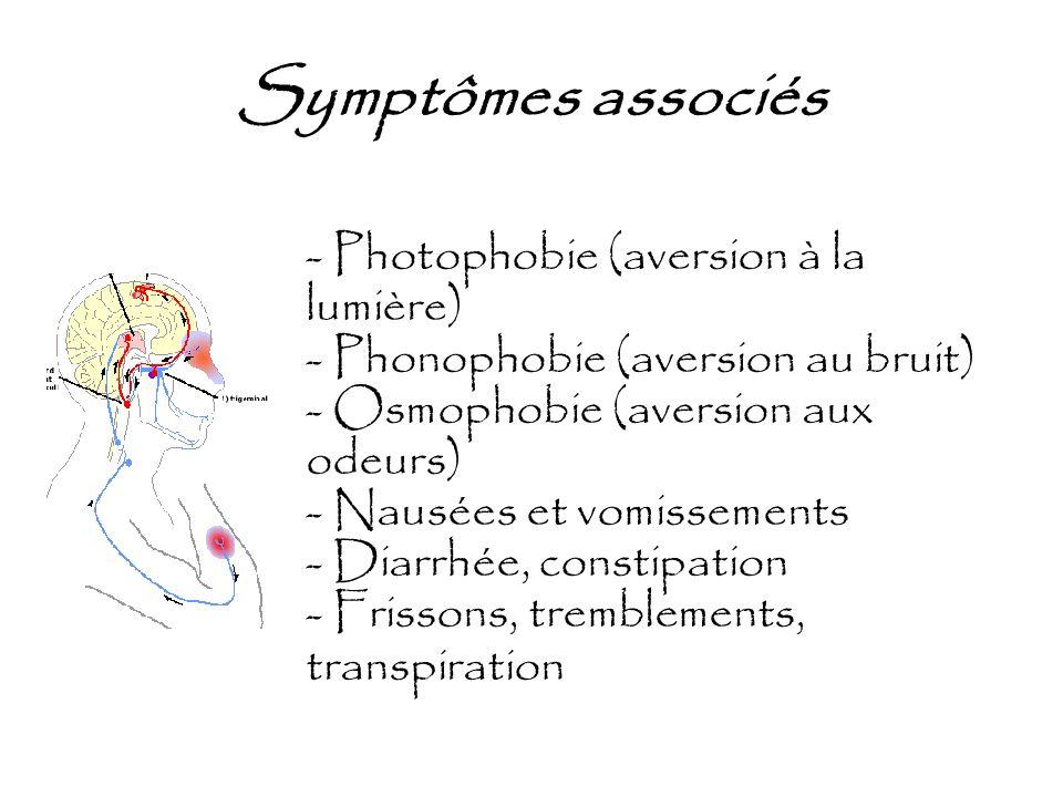Symptômes associés
