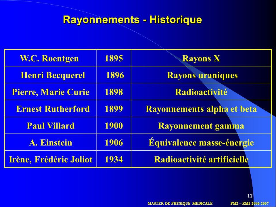 Rayonnements - Historique