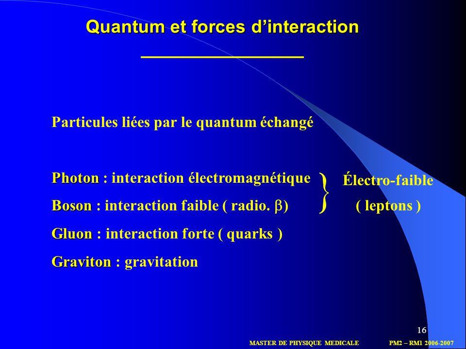 Quantum et forces d'interaction ________________