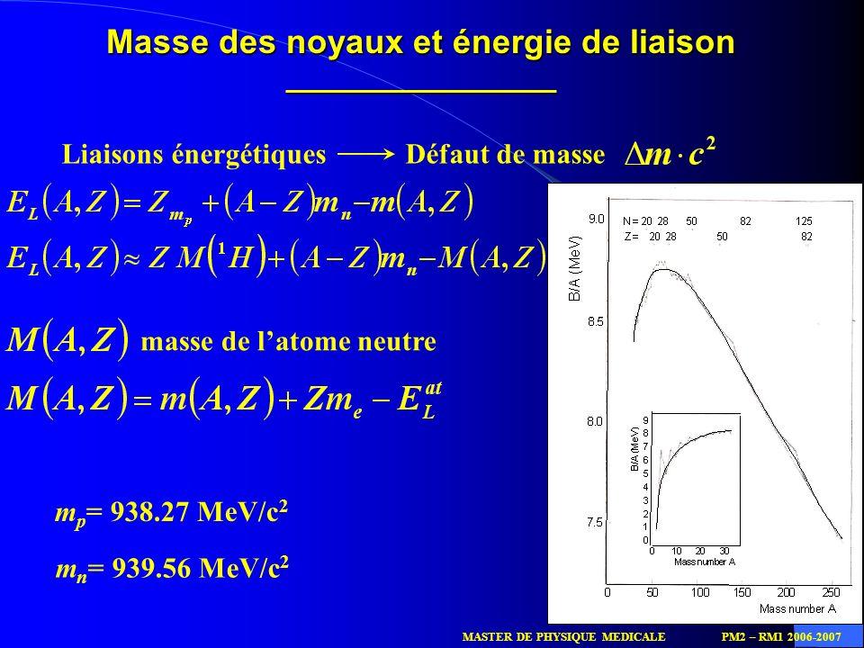 Masse des noyaux et énergie de liaison ____________________