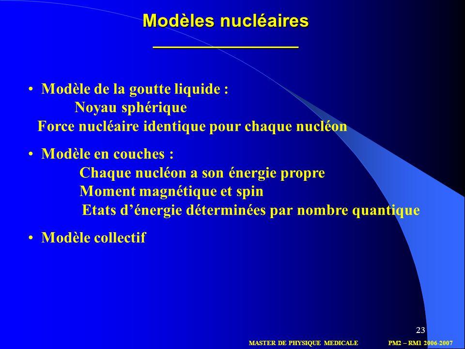 Modèles nucléaires ____________________