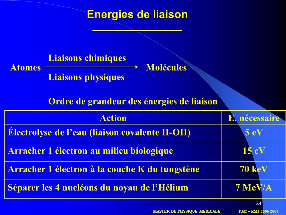 Energies de liaison ____________________