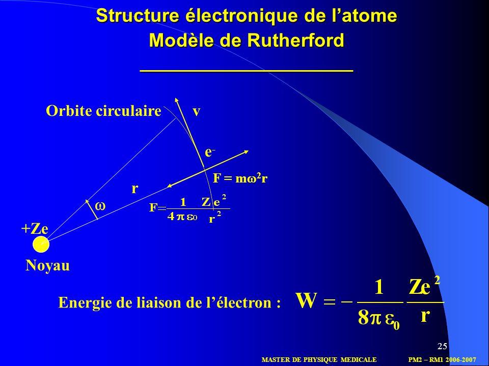 Structure électronique de l'atome. Modèle de Rutherford
