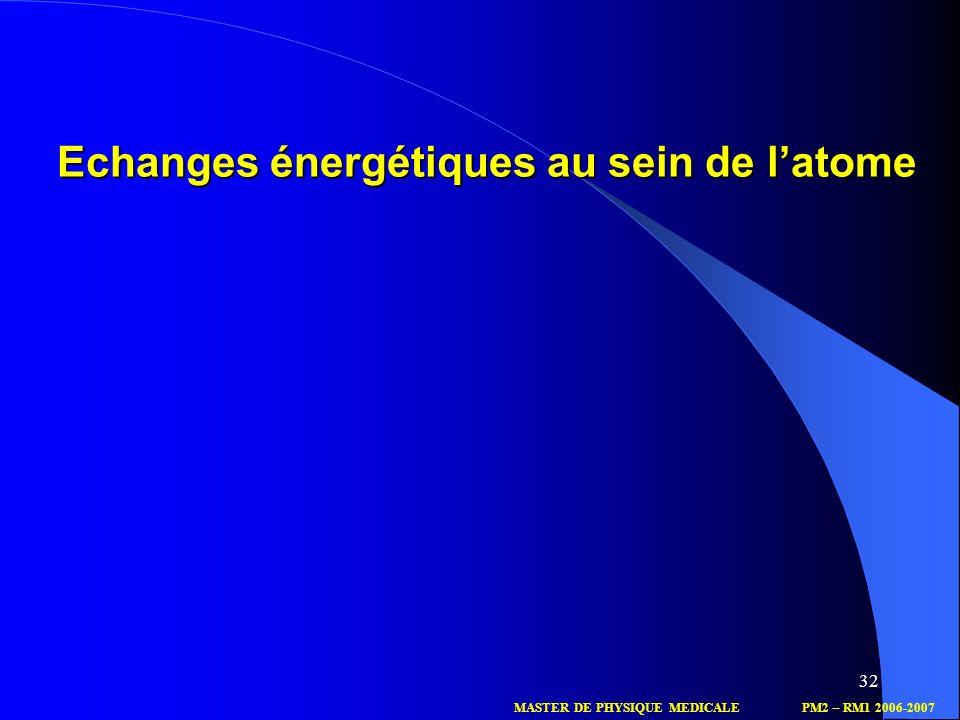 Echanges énergétiques au sein de l'atome