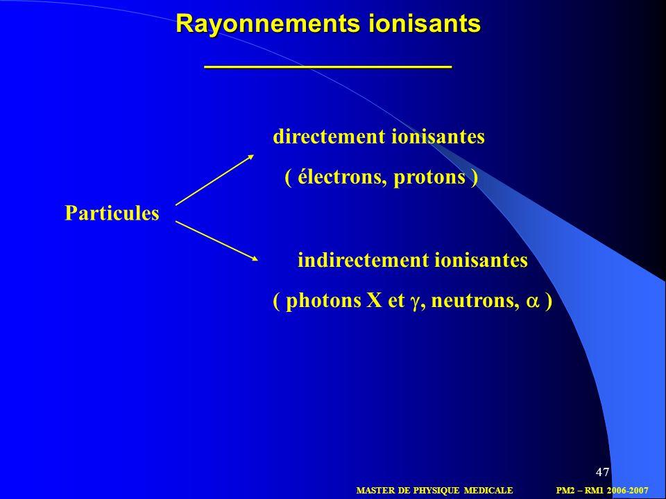 Rayonnements ionisants _________________