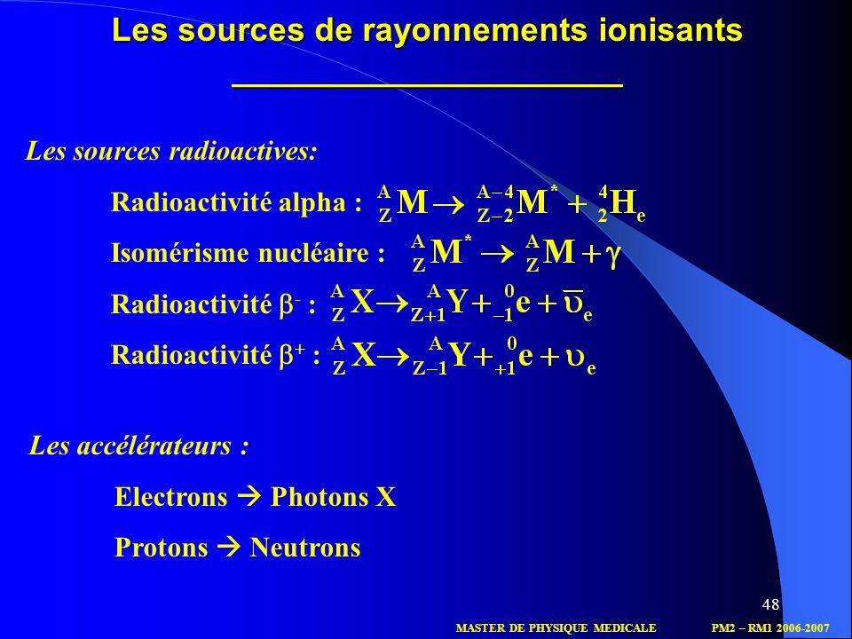 Les sources de rayonnements ionisants _____________________