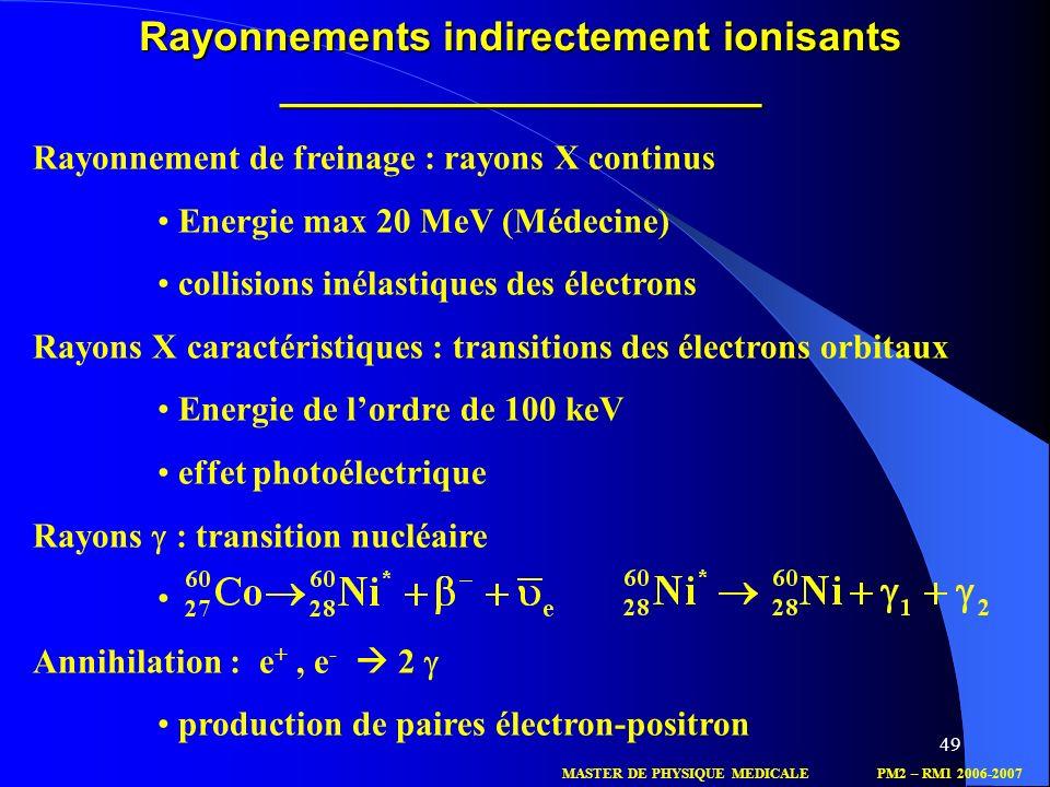 Rayonnements indirectement ionisants _____________________