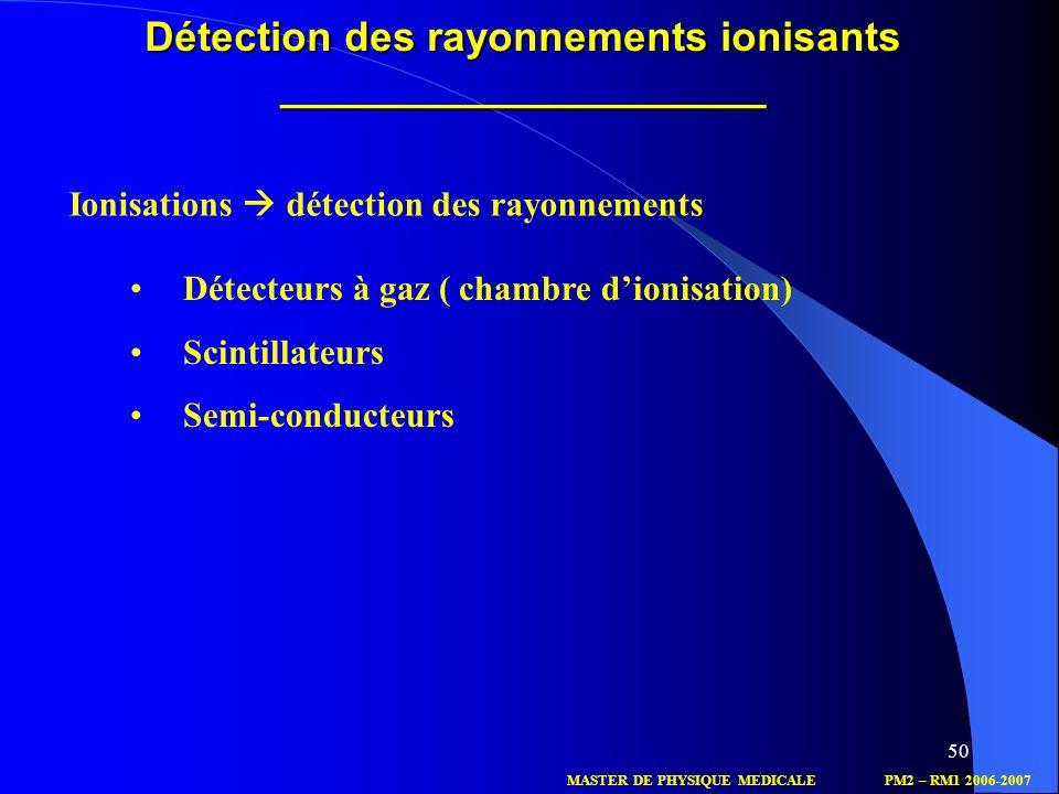 Détection des rayonnements ionisants _____________________