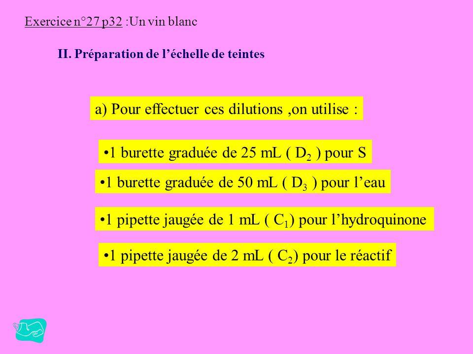 a) Pour effectuer ces dilutions ,on utilise :