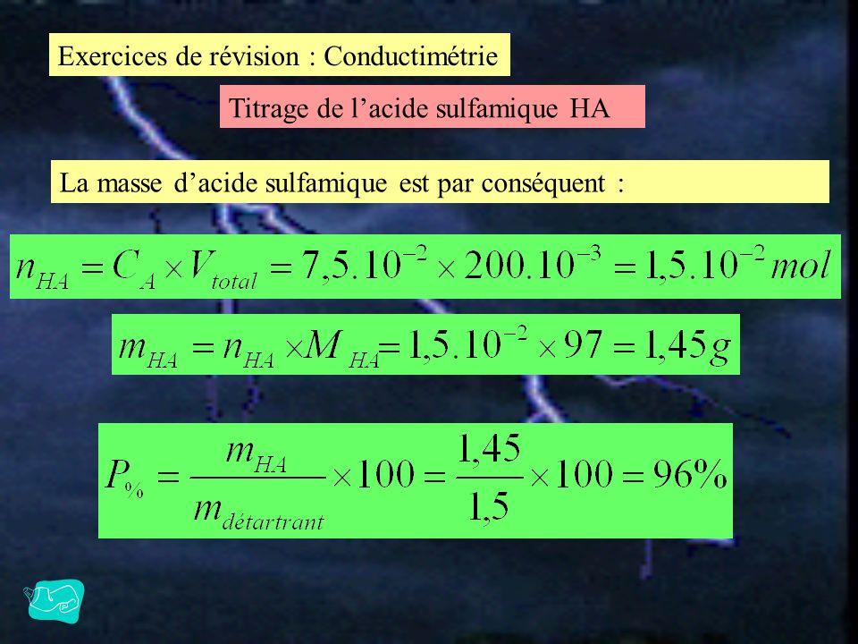 Exercices de révision : Conductimétrie