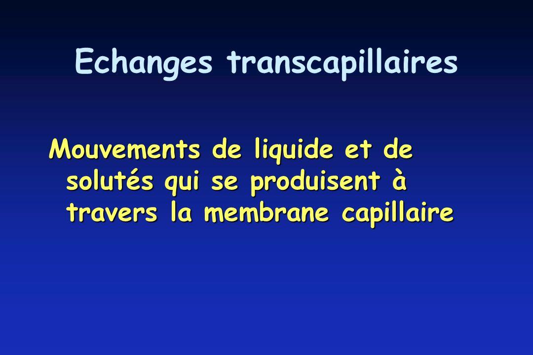 Echanges transcapillaires