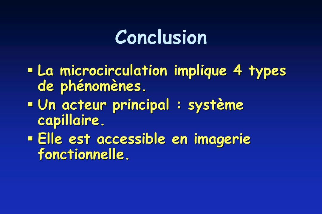 Conclusion La microcirculation implique 4 types de phénomènes.
