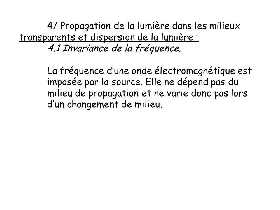 4/ Propagation de la lumière dans les milieux transparents et dispersion de la lumière :
