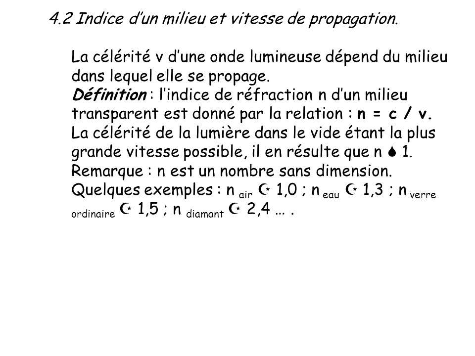 4.2 Indice d'un milieu et vitesse de propagation.