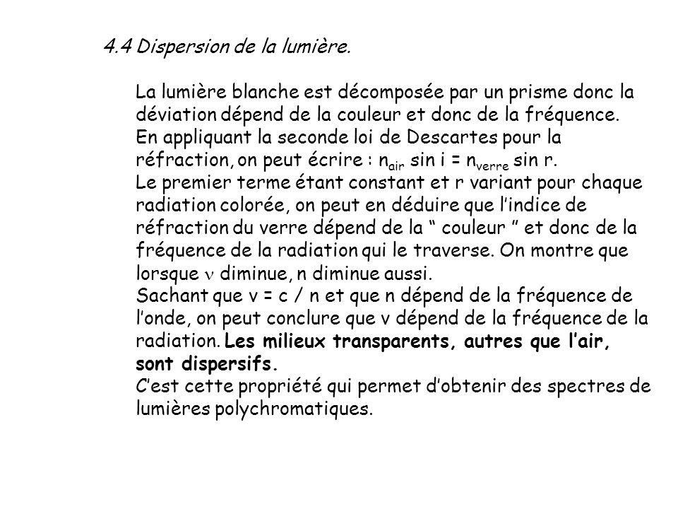 4.4 Dispersion de la lumière.