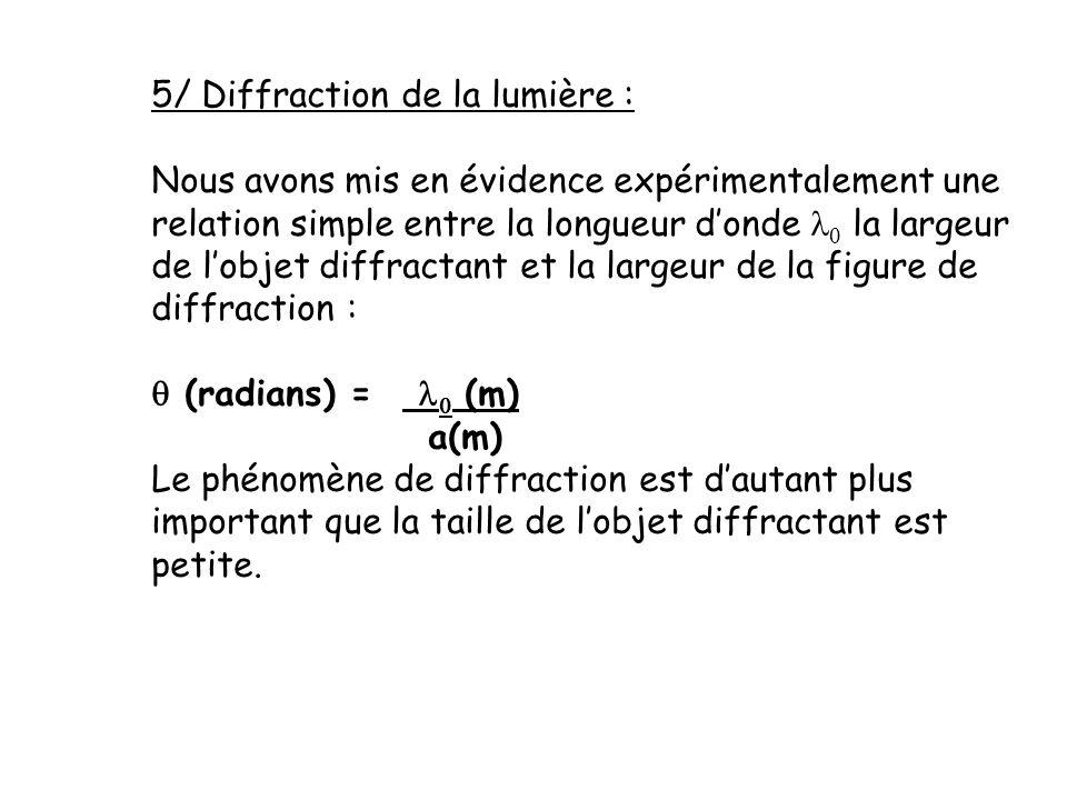 5/ Diffraction de la lumière :