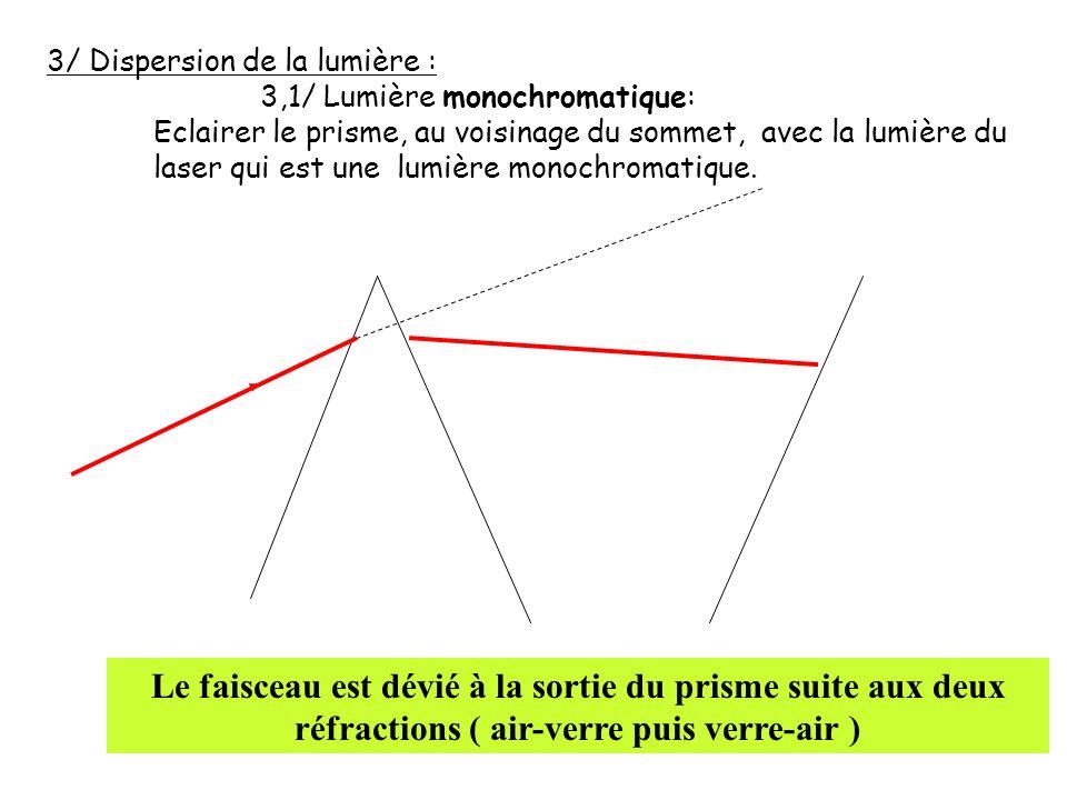 3/ Dispersion de la lumière :