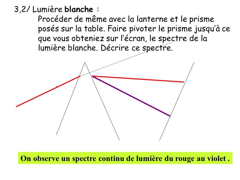 3,2/ Lumière blanche :