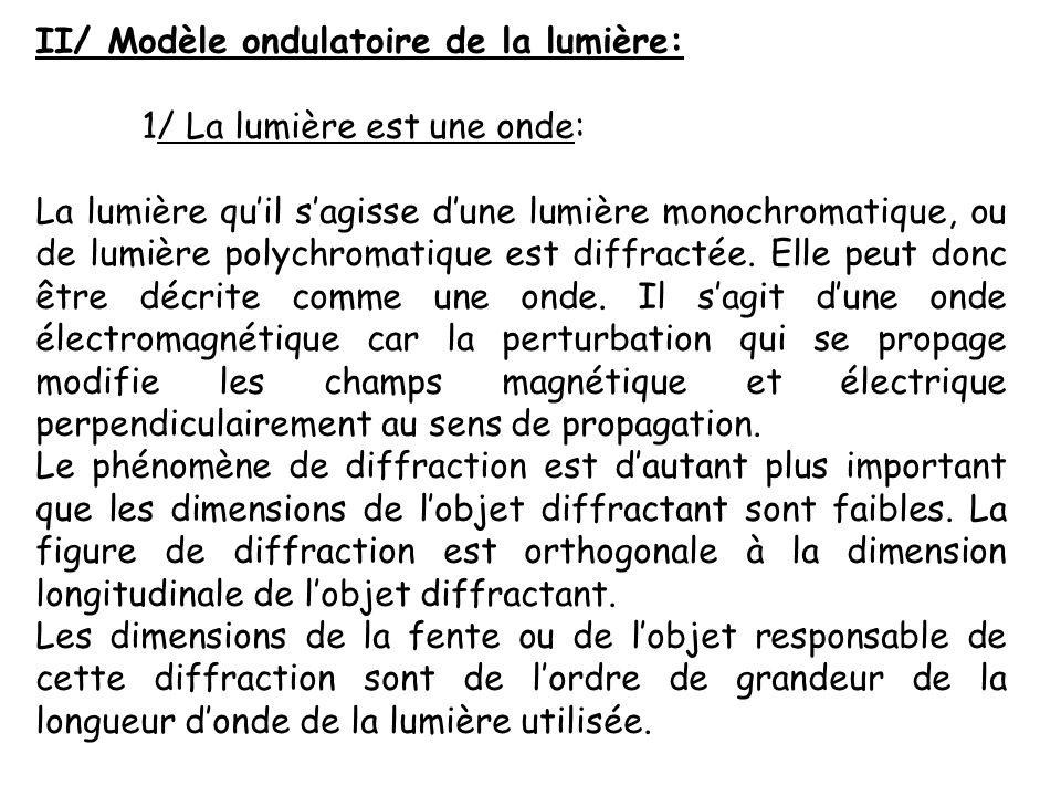 II/ Modèle ondulatoire de la lumière: