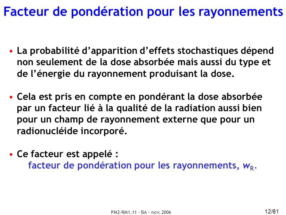 facteur de pondération pour les rayonnements, wR.