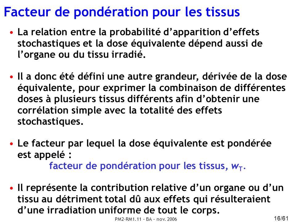 facteur de pondération pour les tissus, wT.