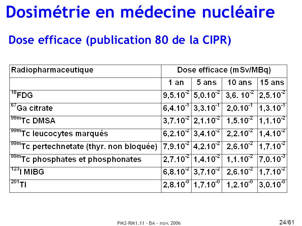 Dose efficace (publication 80 de la CIPR)