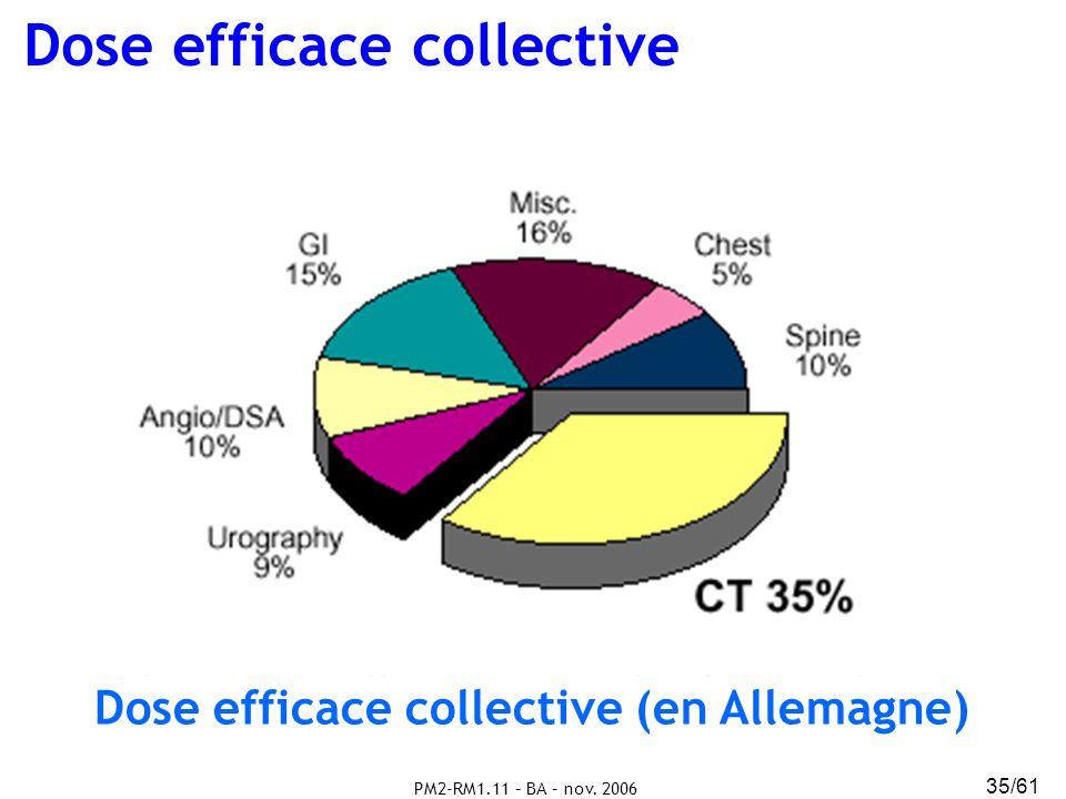 Dose efficace collective (en Allemagne)