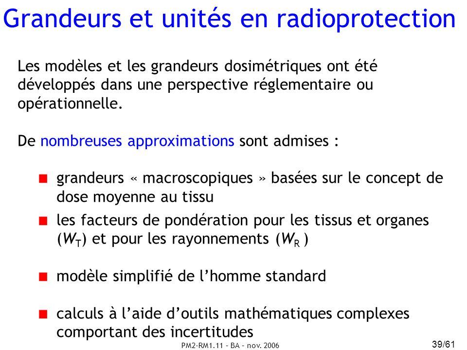 Grandeurs et unités en radioprotection