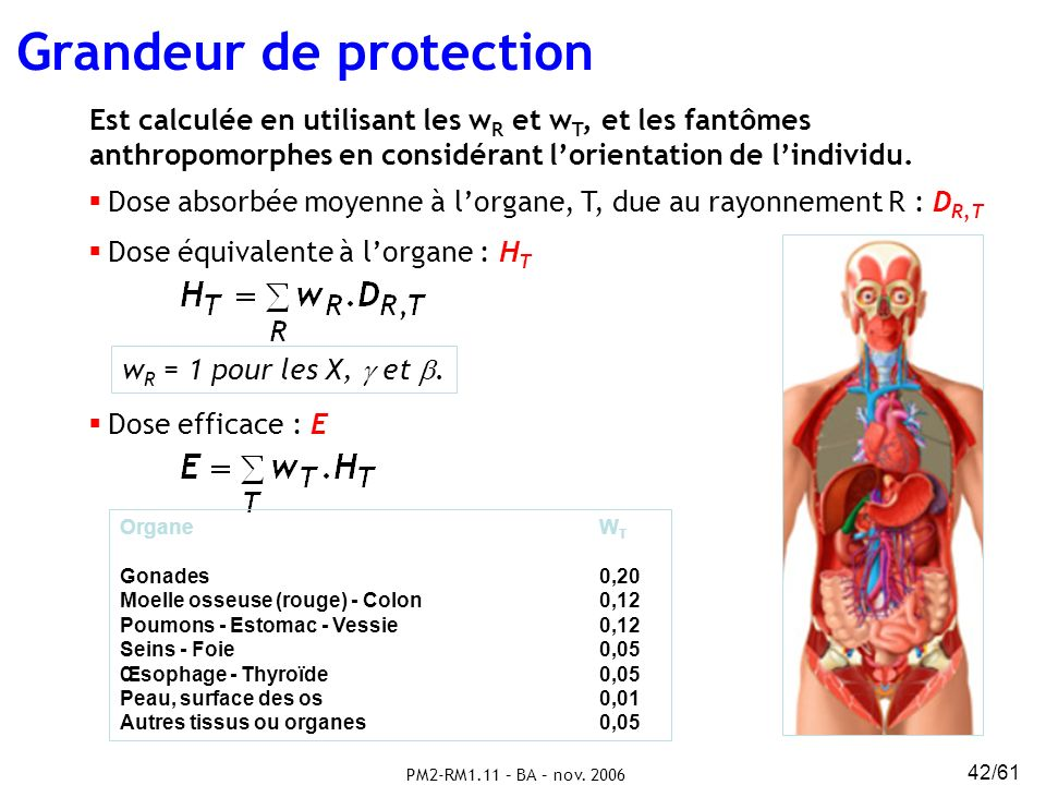 Grandeur de protection