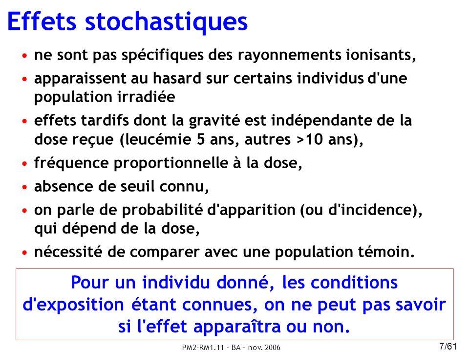 Effets stochastiques ne sont pas spécifiques des rayonnements ionisants, apparaissent au hasard sur certains individus d une population irradiée.