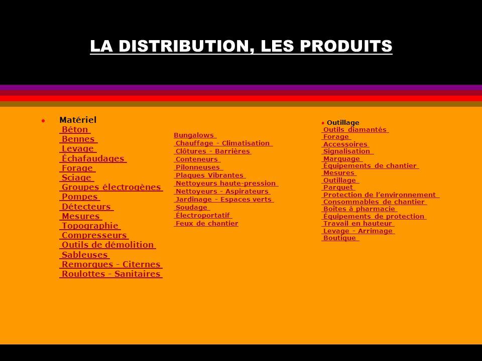 LA DISTRIBUTION, LES PRODUITS