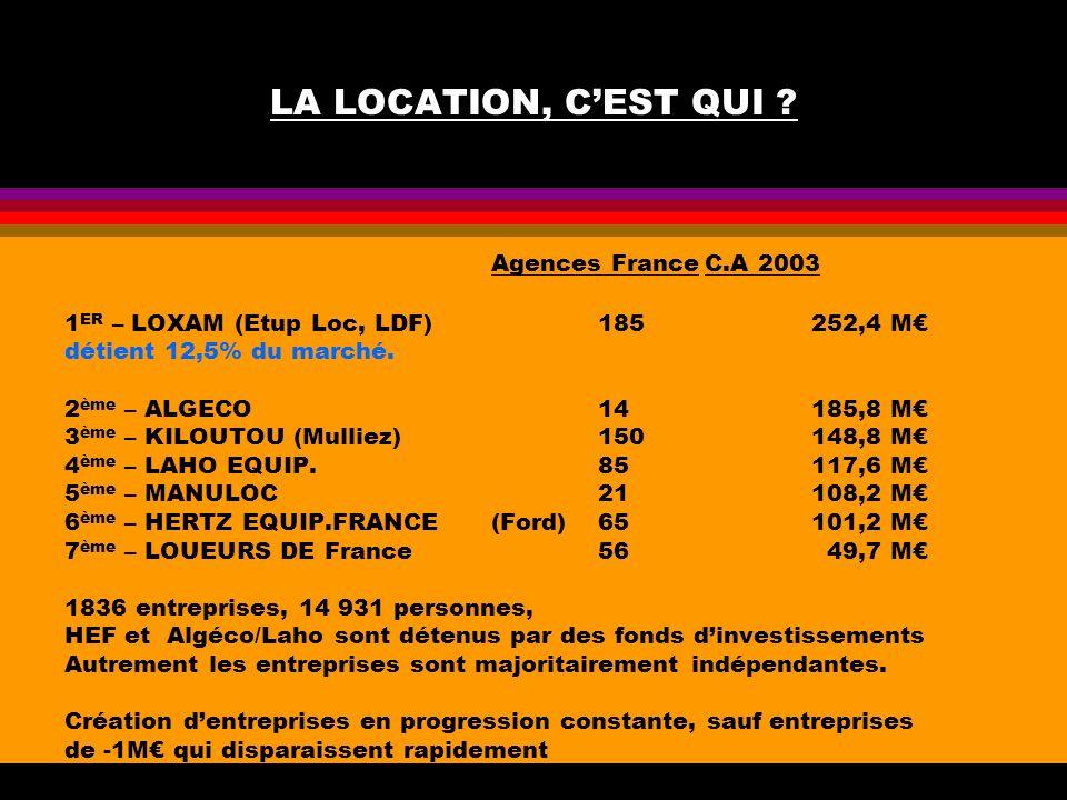 LA LOCATION, C'EST QUI Agences France C.A 2003