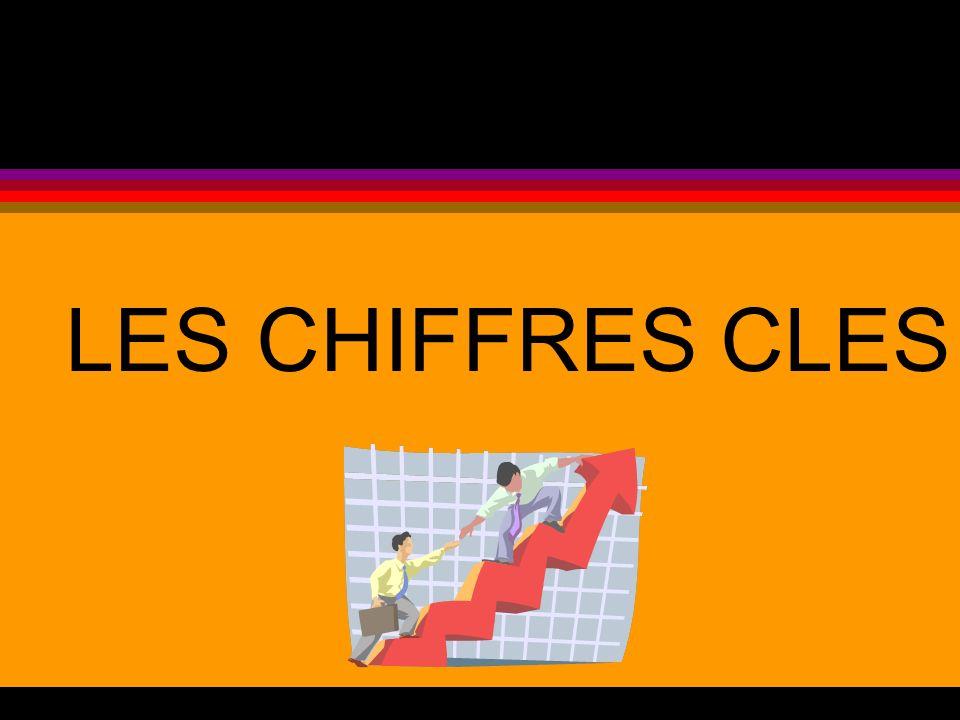 LES CHIFFRES CLES