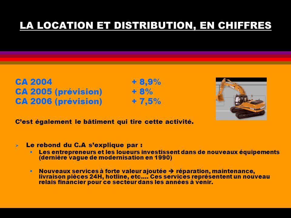 LA LOCATION ET DISTRIBUTION, EN CHIFFRES