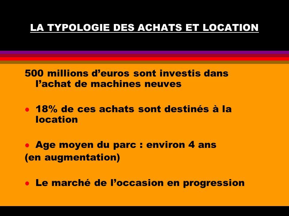 LA TYPOLOGIE DES ACHATS ET LOCATION
