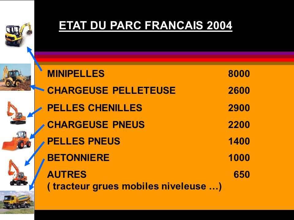 ETAT DU PARC FRANCAIS 2004 MINIPELLES 8000 CHARGEUSE PELLETEUSE 2600