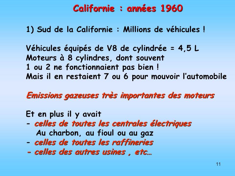 Californie : années 1960 1) Sud de la Californie : Millions de véhicules ! Véhicules équipés de V8 de cylindrée = 4,5 L.