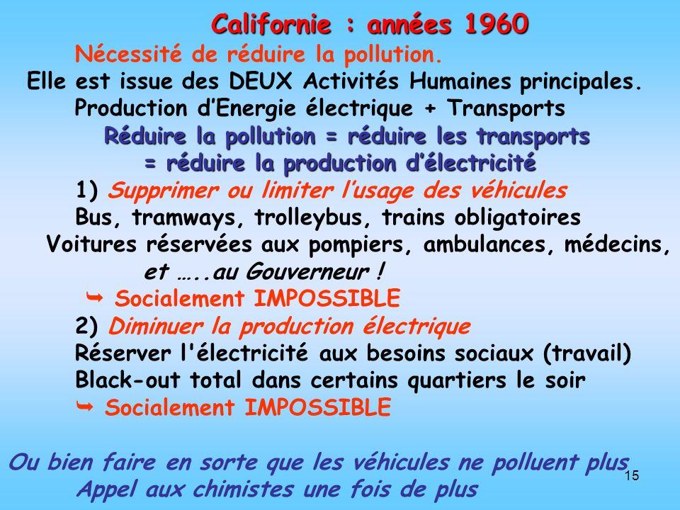 Californie : années 1960 Nécessité de réduire la pollution.