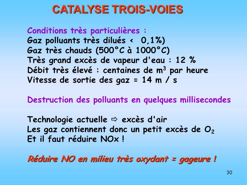 CATALYSE TROIS-VOIES Conditions très particulières :