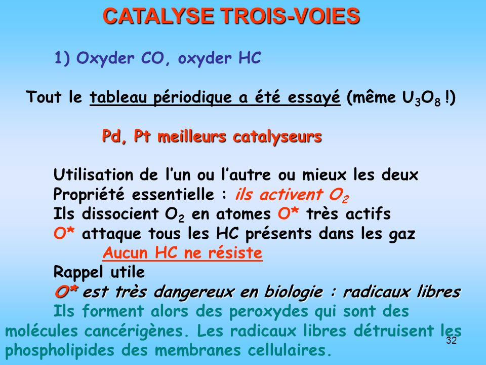 CATALYSE TROIS-VOIES 1) Oxyder CO, oxyder HC
