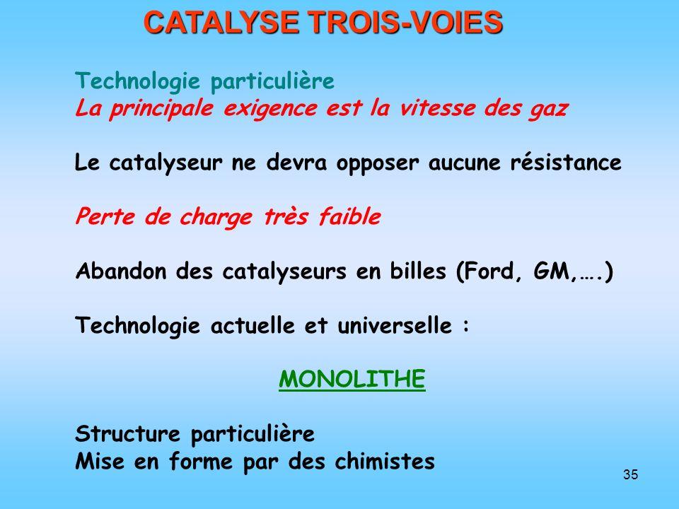 CATALYSE TROIS-VOIES Technologie particulière