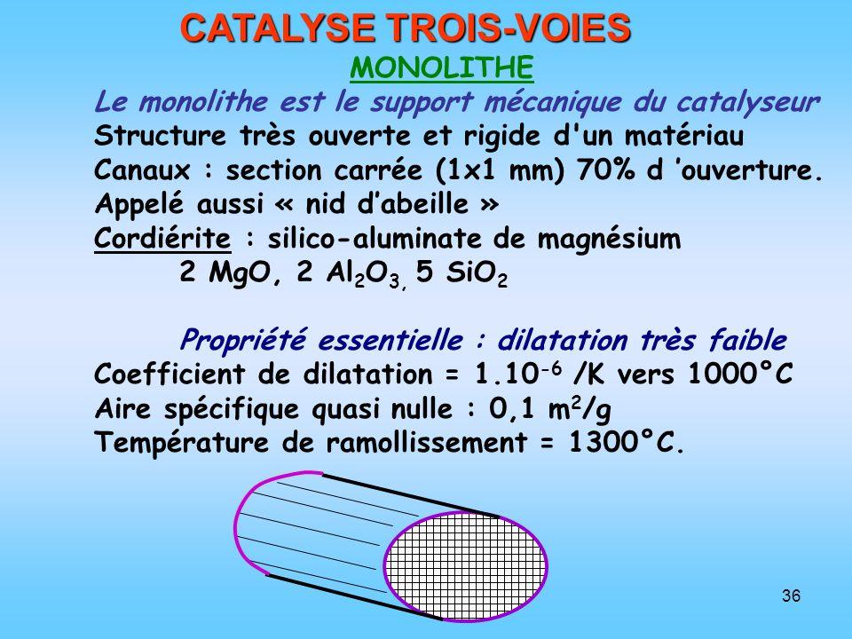 CATALYSE TROIS-VOIES MONOLITHE