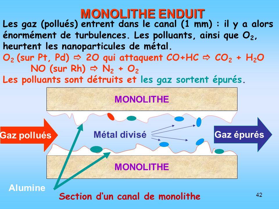 MONOLITHE ENDUIT
