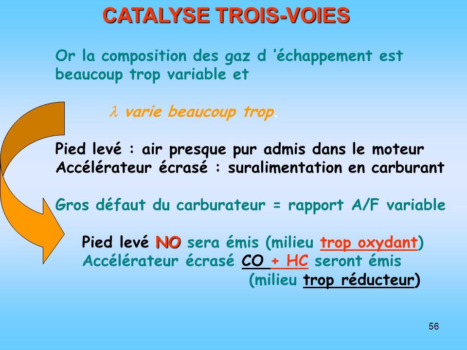 CATALYSE TROIS-VOIES Or la composition des gaz d 'échappement est beaucoup trop variable et.  varie beaucoup trop.