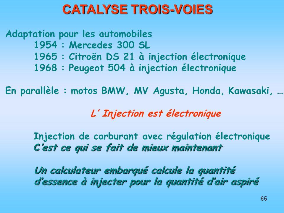 CATALYSE TROIS-VOIES Adaptation pour les automobiles