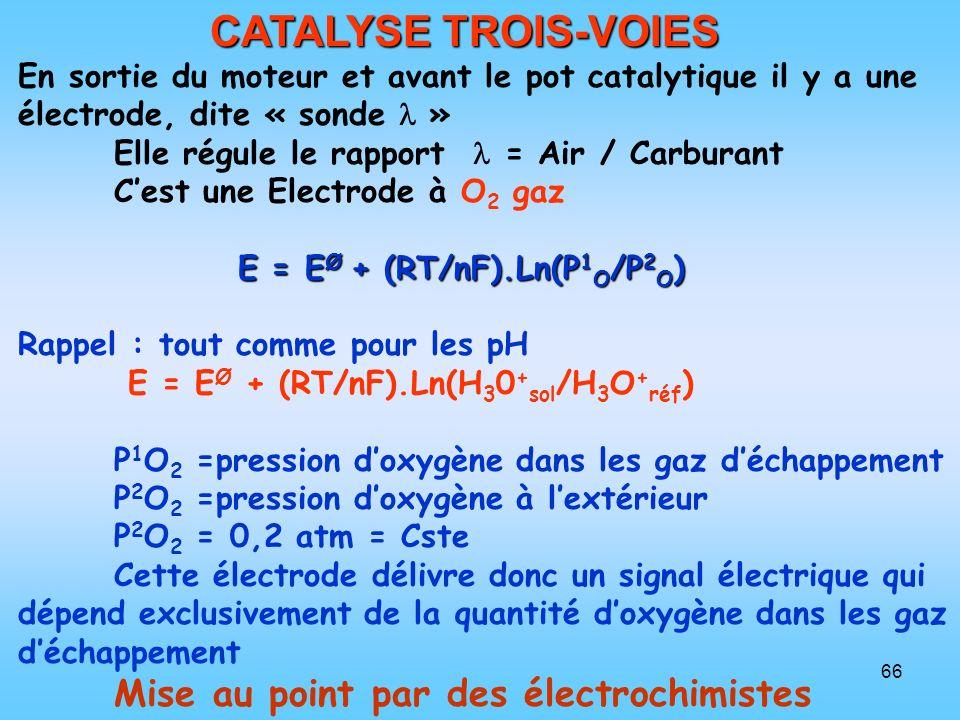 CATALYSE TROIS-VOIES En sortie du moteur et avant le pot catalytique il y a une électrode, dite « sonde  »
